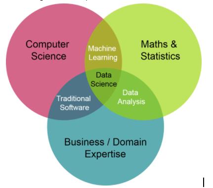 2017-08-03 11_02_55-Why Data Science - Google Docs