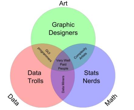 2017-08-03 11_03_23-Why Data Science - Google Docs