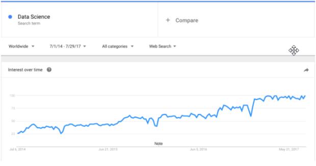2017-08-03 11_08_19-Why Data Science - Google Docs